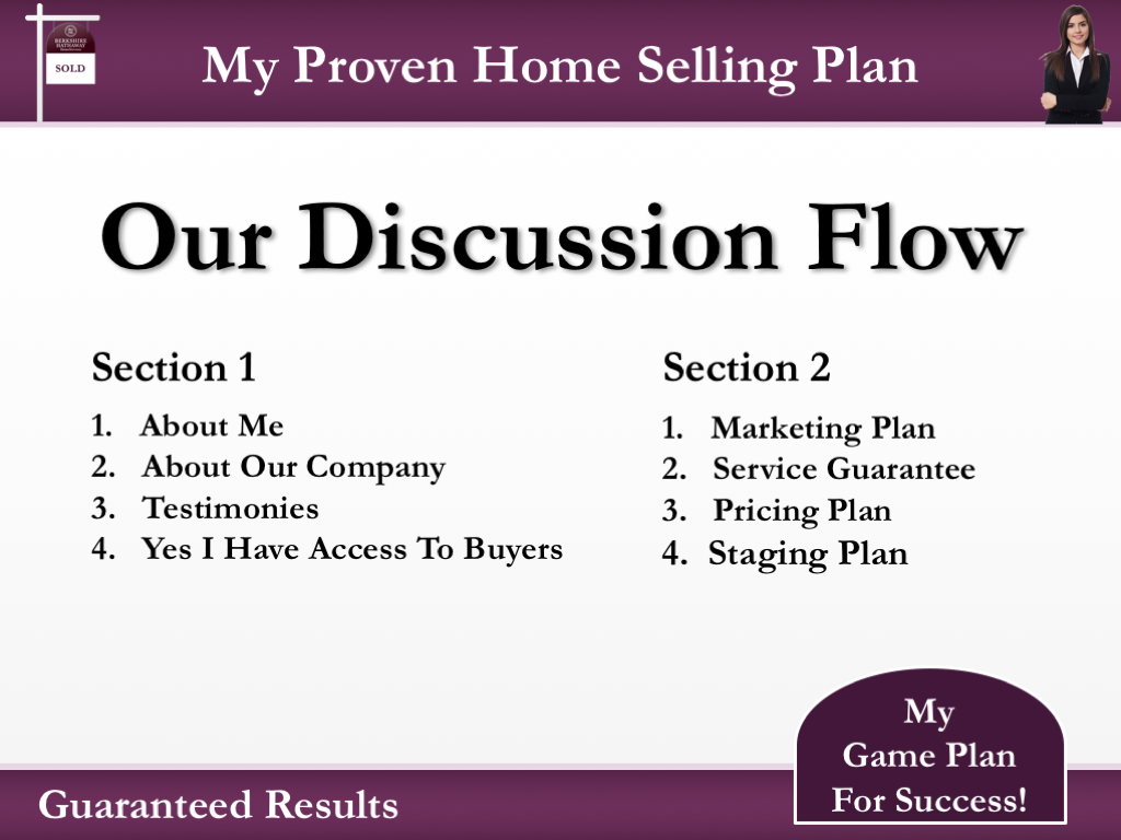 Berkshire Hathaway design theme, discussion flow slide listing presentation example
