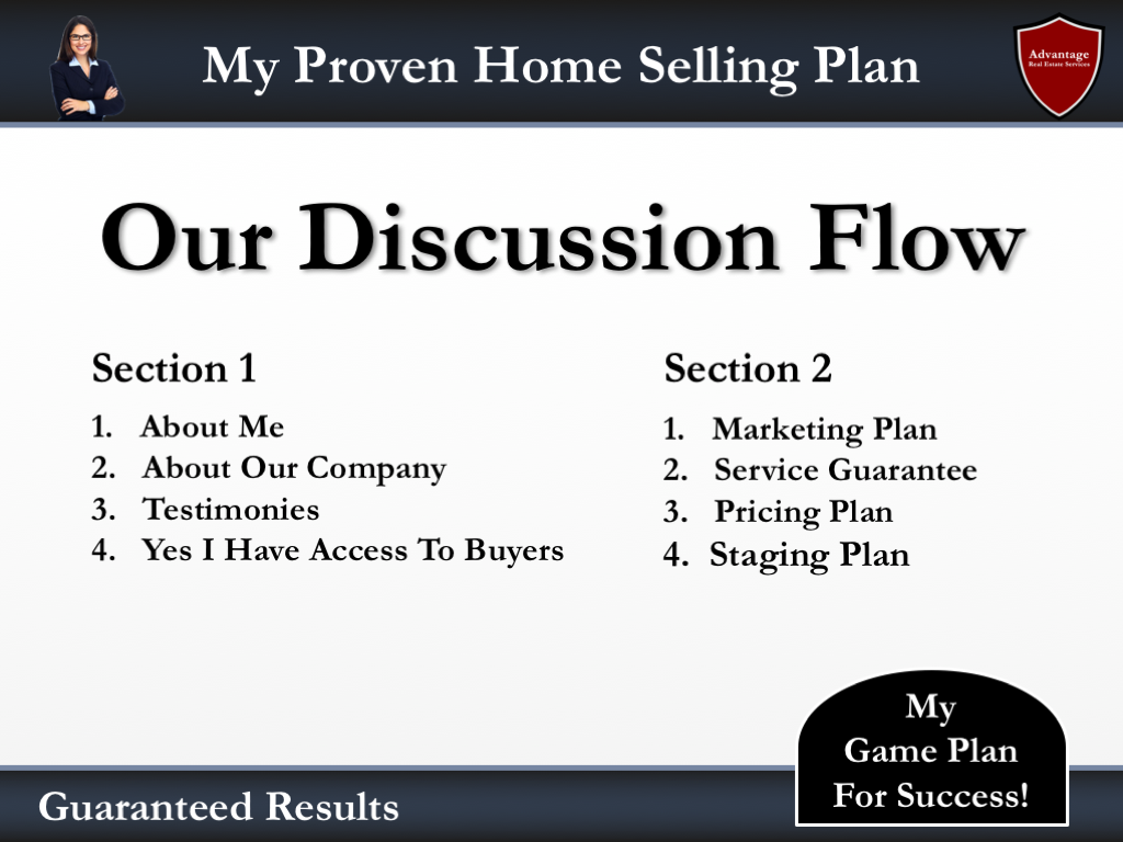 The 'our discussion flow' slide of the Black branded presentation template.