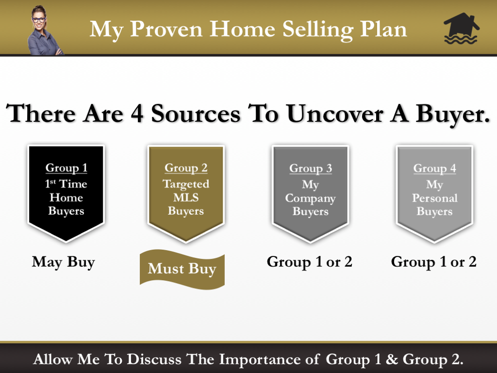 4 Sources Of Buyers Slide