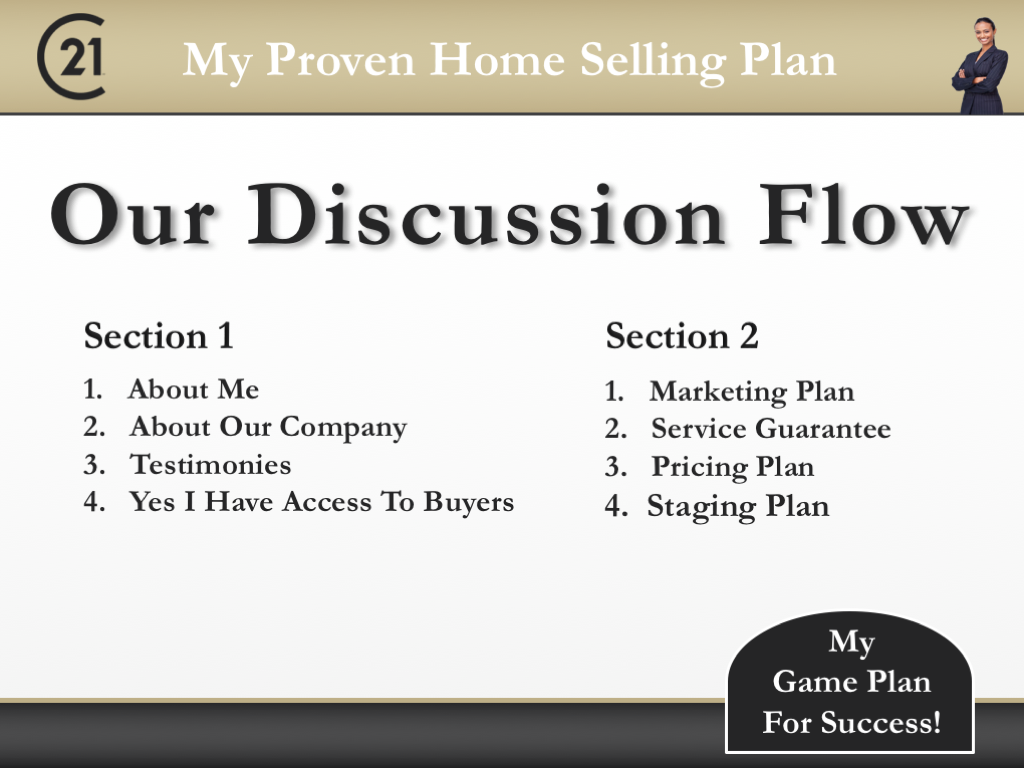 Century 21 design theme, discussion flow slide listing presentation example