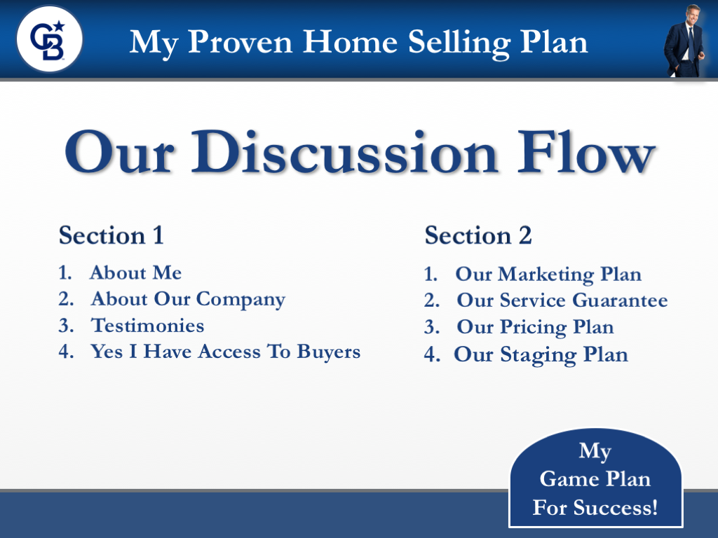 Coldwell Banker design theme, discussion flow slide listing presentation example