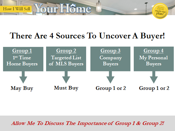 Listing presentation example for family design uncover buyer