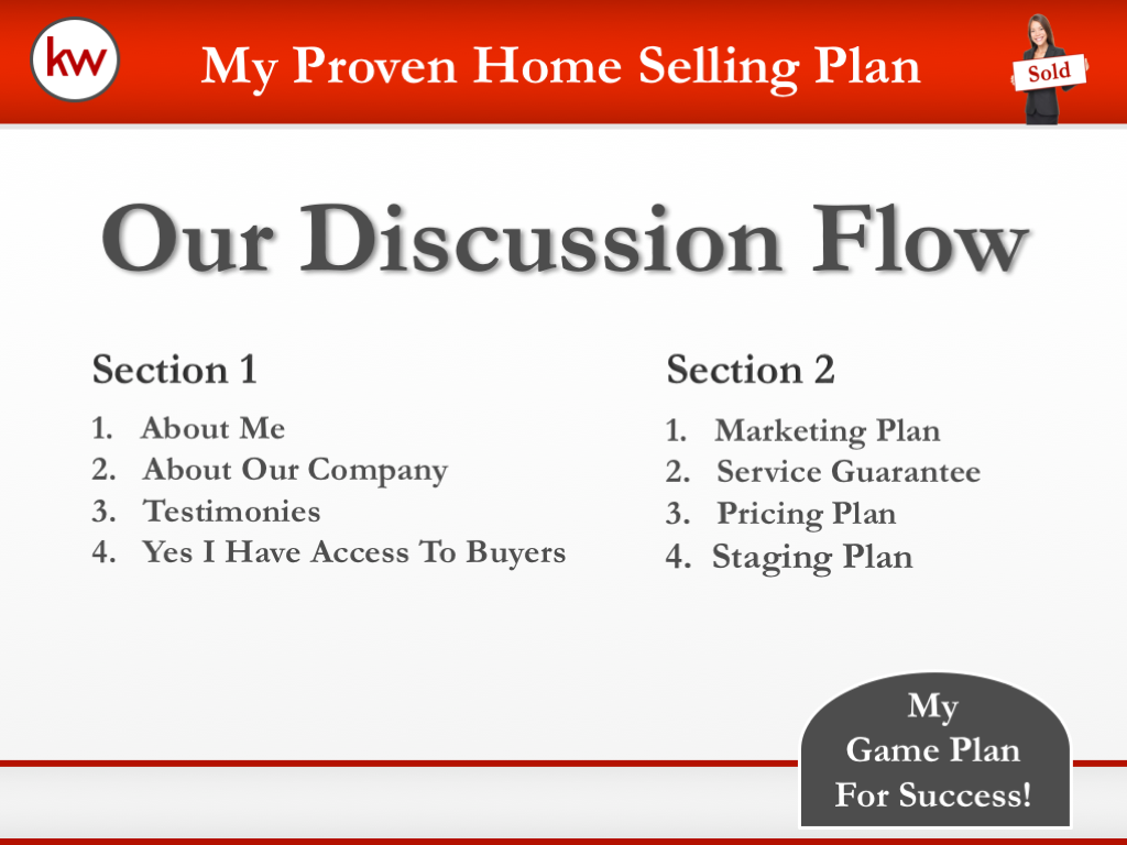 Keller Williams design theme, discussion flow slide listing presentation example