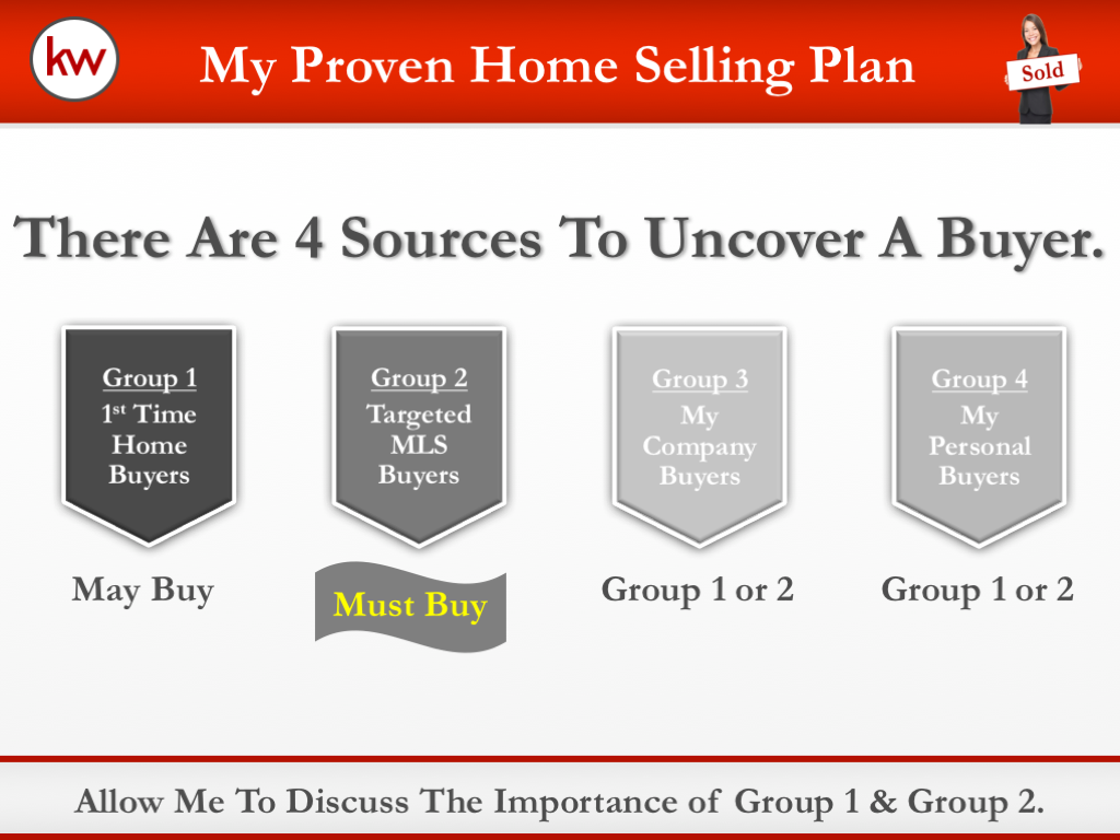 Keller Williams Listing Presentation Template for KW Agents