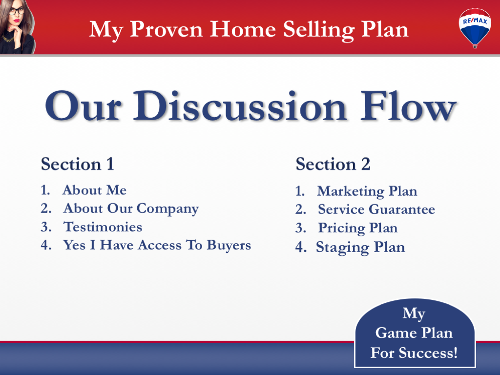 RE/MAX design theme, discussion flow slide listing presentation example