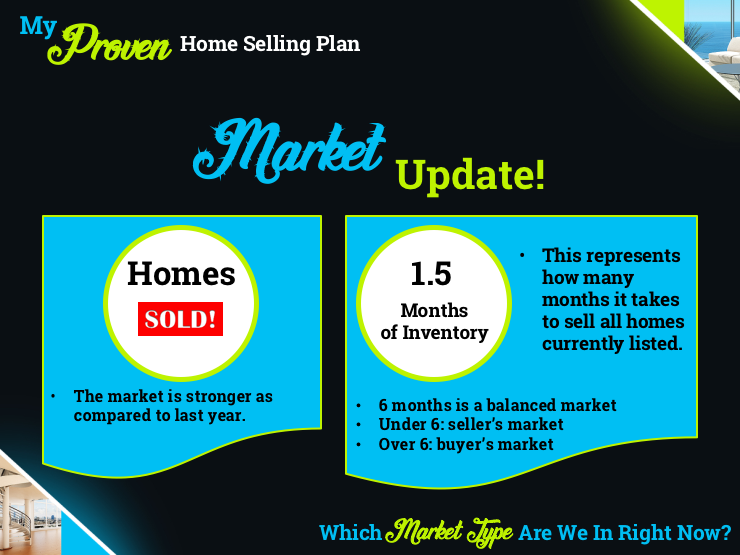 Pricing Slide - the market update presentation slide