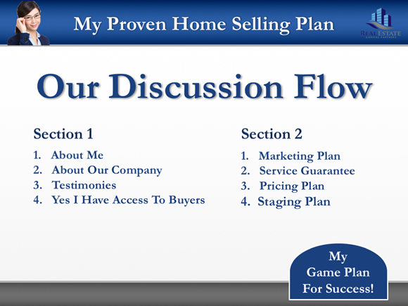 Listing Presentation Examples View Listing Presentation Templates