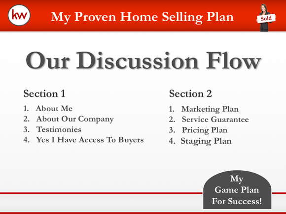 Example listing presentation keller williams design theme, example of the discussion flow slide
