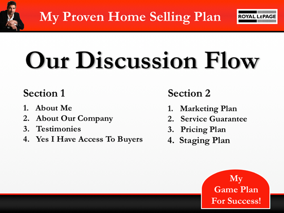 Example listing presentation royal lepage design theme, example of the discussion flow slide