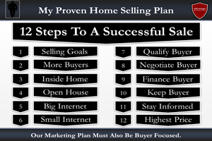 The 12 steps to winning the listing marketing plan listing presentation slide