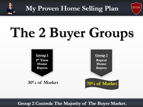listing presentation checklist point 3: the 2 buyer groups