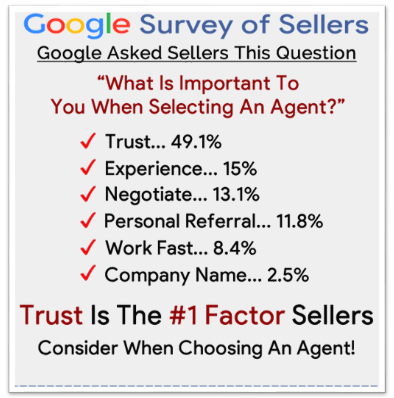 google survery of seller considerations when hiring an agent