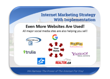 example of an Internet marketing slide within a listing presentation