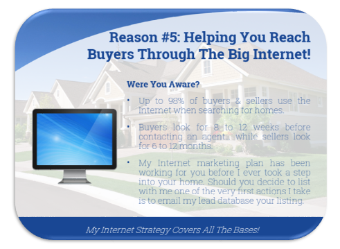 example of a Listing presentation slide discussing Internet marketing of a listing.