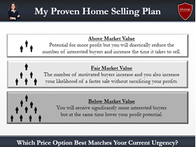 listing presentation checklist 6: client price selection
