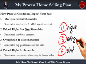 The how to price a home for the best sale listing presentation slide